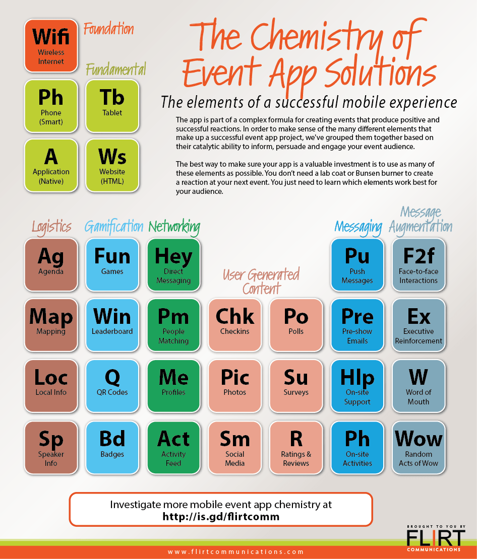 app_chemistry