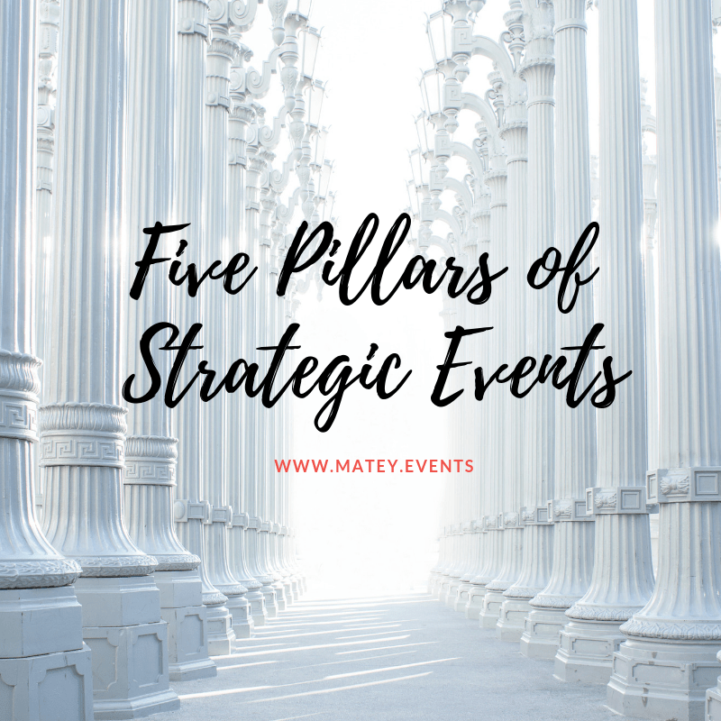 strategic events